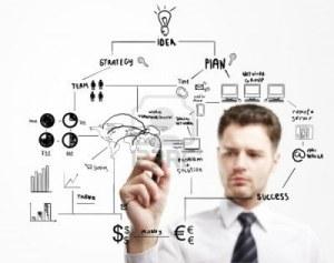sviluppo-organizzativo