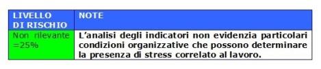 stress 5